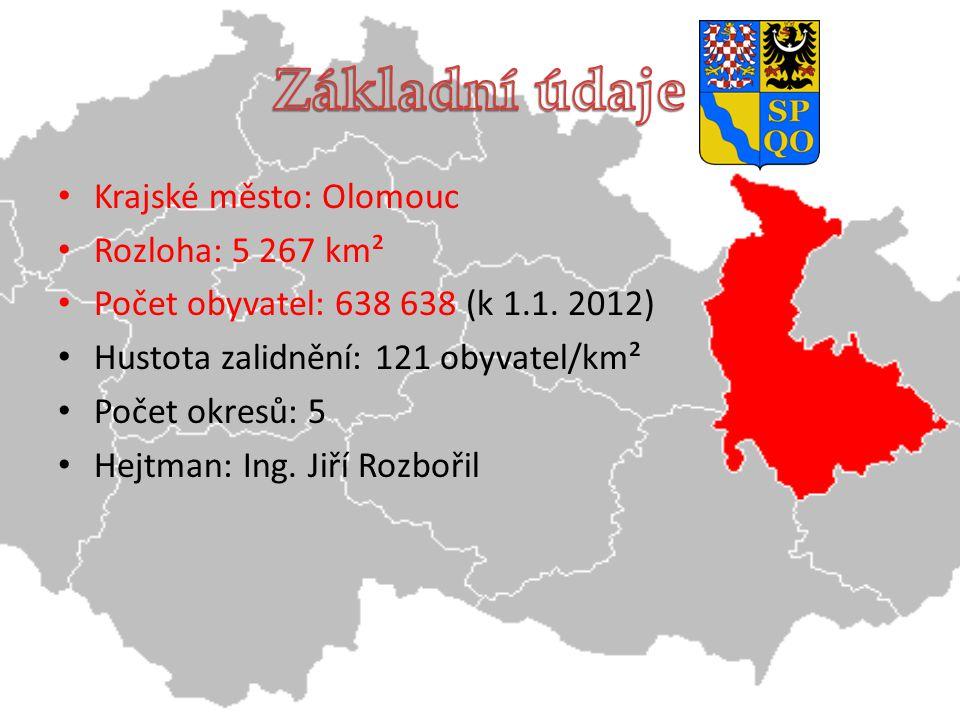 Základní údaje Krajské město: Olomouc Rozloha: 5 267 km²