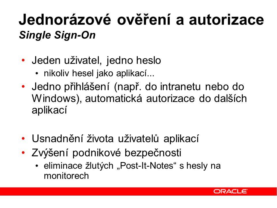 Jednorázové ověření a autorizace Single Sign-On