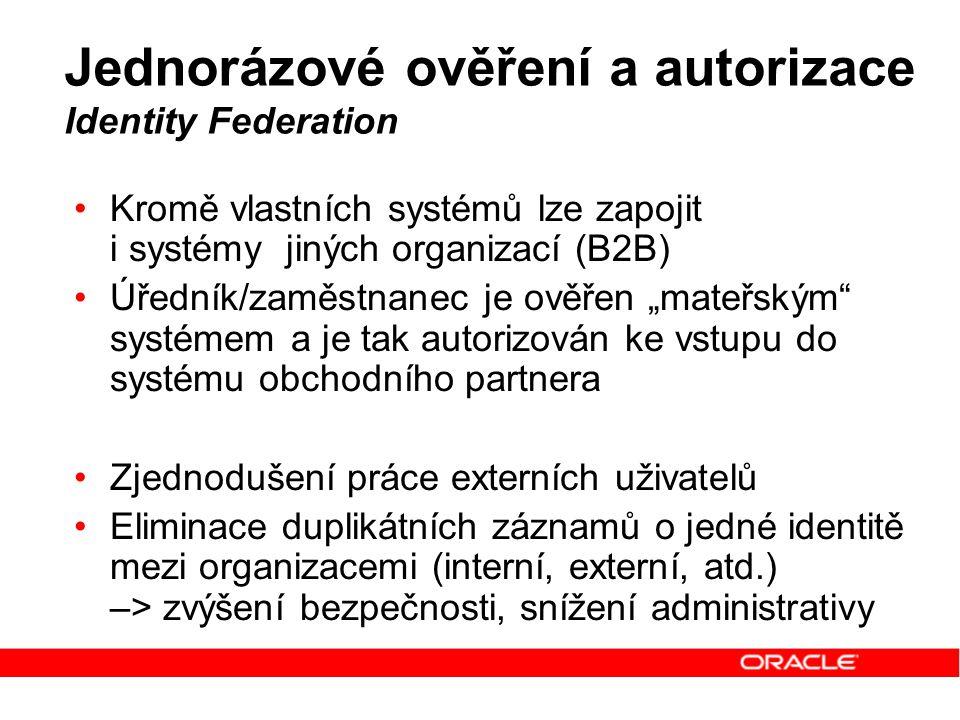 Jednorázové ověření a autorizace Identity Federation