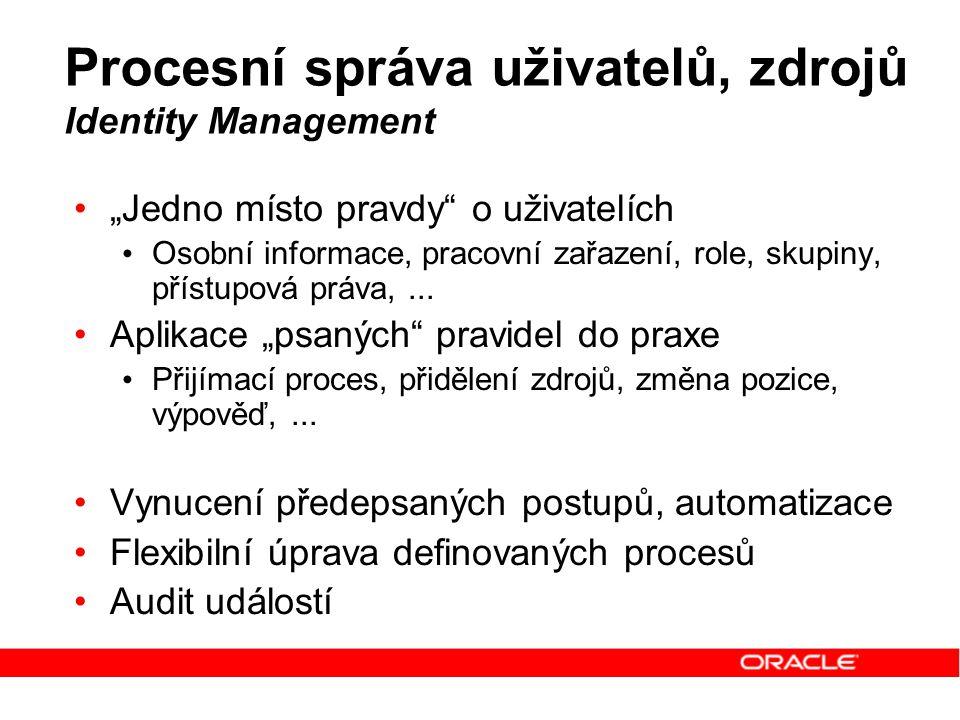 Procesní správa uživatelů, zdrojů Identity Management