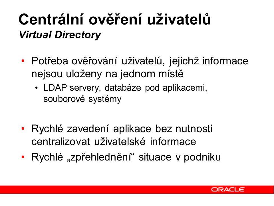 Centrální ověření uživatelů Virtual Directory