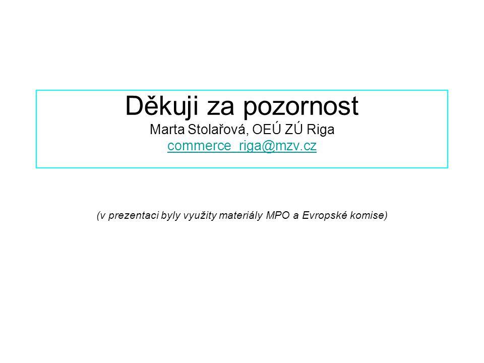 Děkuji za pozornost Marta Stolařová, OEÚ ZÚ Riga commerce_riga@mzv.cz