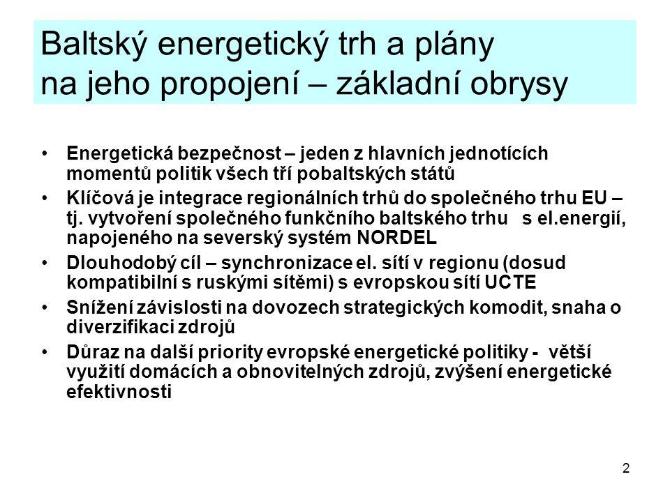 Baltský energetický trh a plány na jeho propojení – základní obrysy