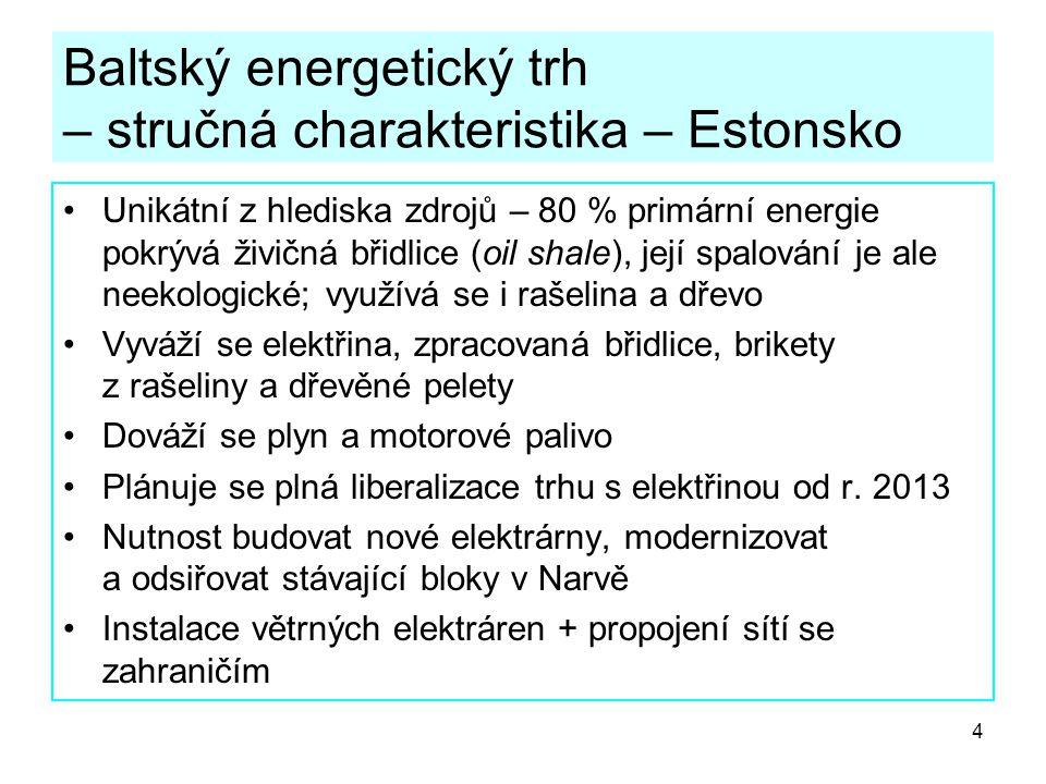 Baltský energetický trh – stručná charakteristika – Estonsko