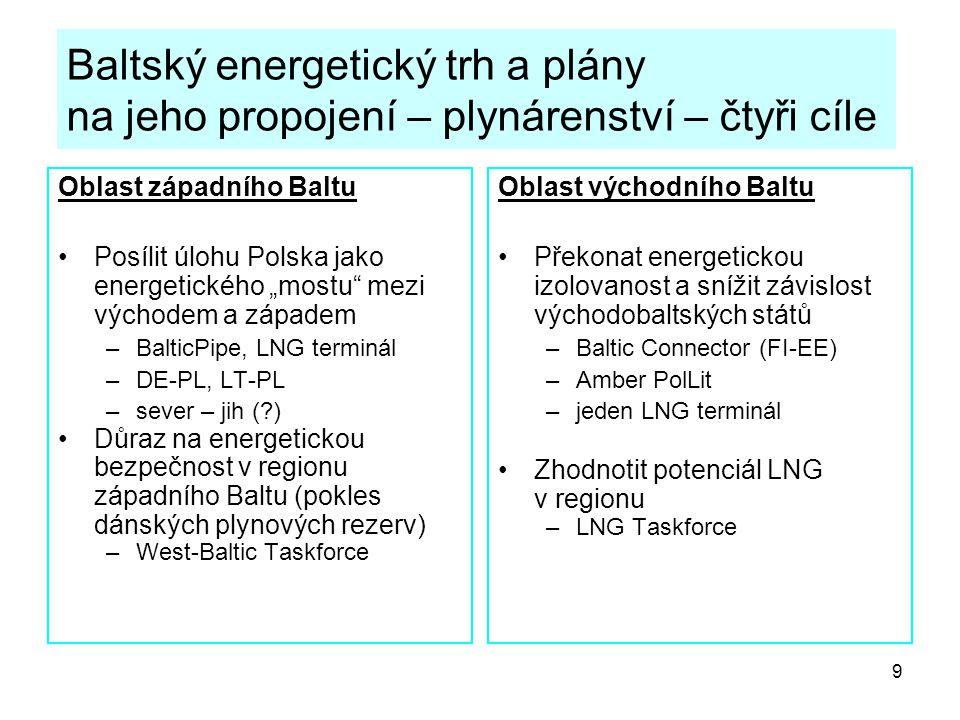 Baltský energetický trh a plány na jeho propojení – plynárenství – čtyři cíle