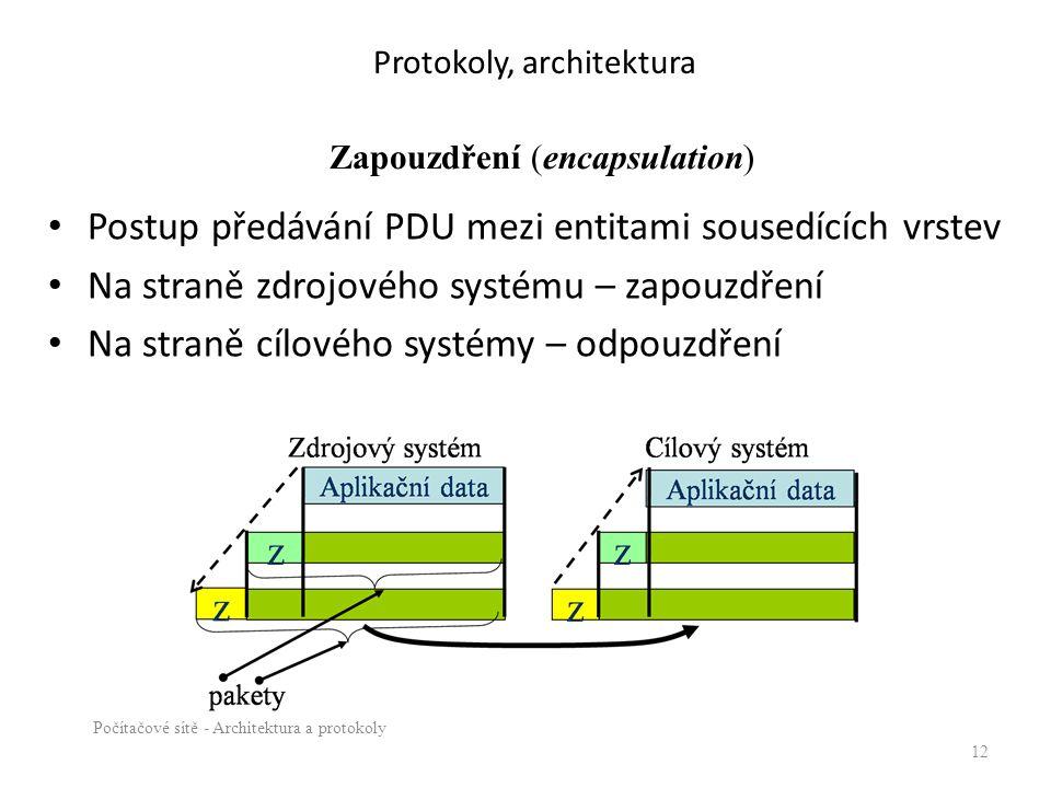 Protokoly, architektura