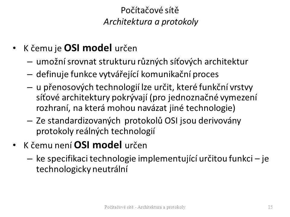 Počítačové sítě Architektura a protokoly