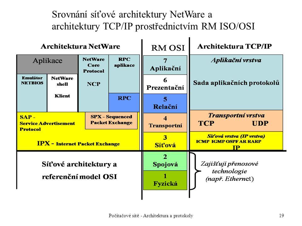 Počítačové sítě - Architektura a protokoly