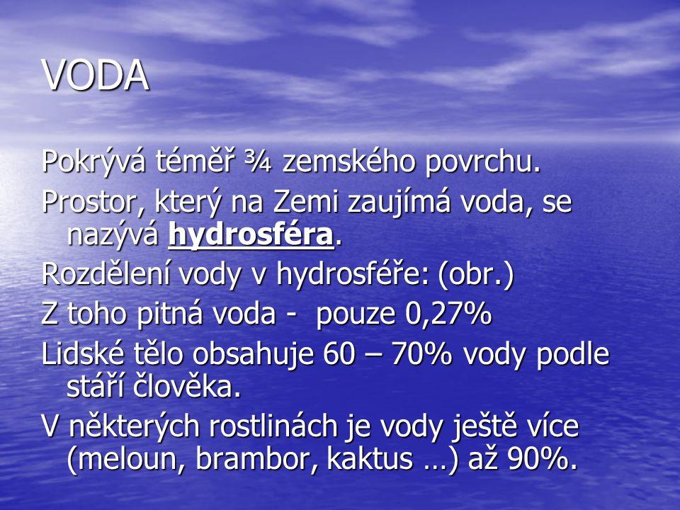 VODA Pokrývá téměř ¾ zemského povrchu.