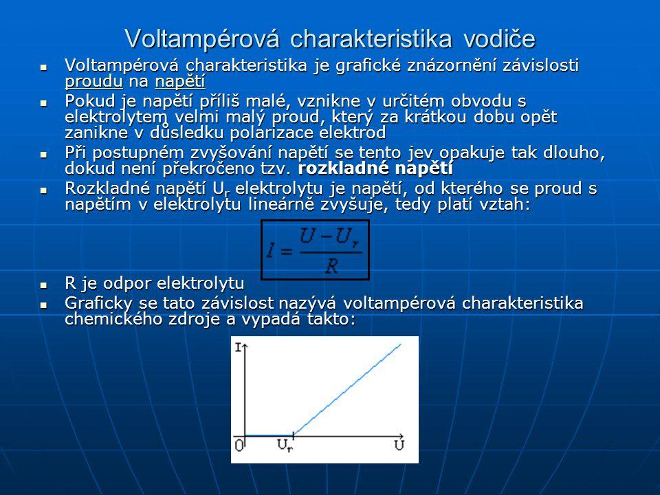 Voltampérová charakteristika vodiče