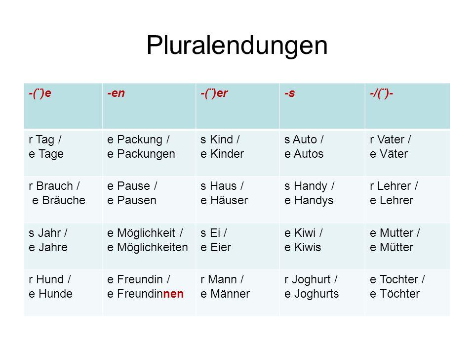 Pluralendungen -(¨)e -en -(¨)er -s -/(¨)- r Tag / e Tage e Packung /