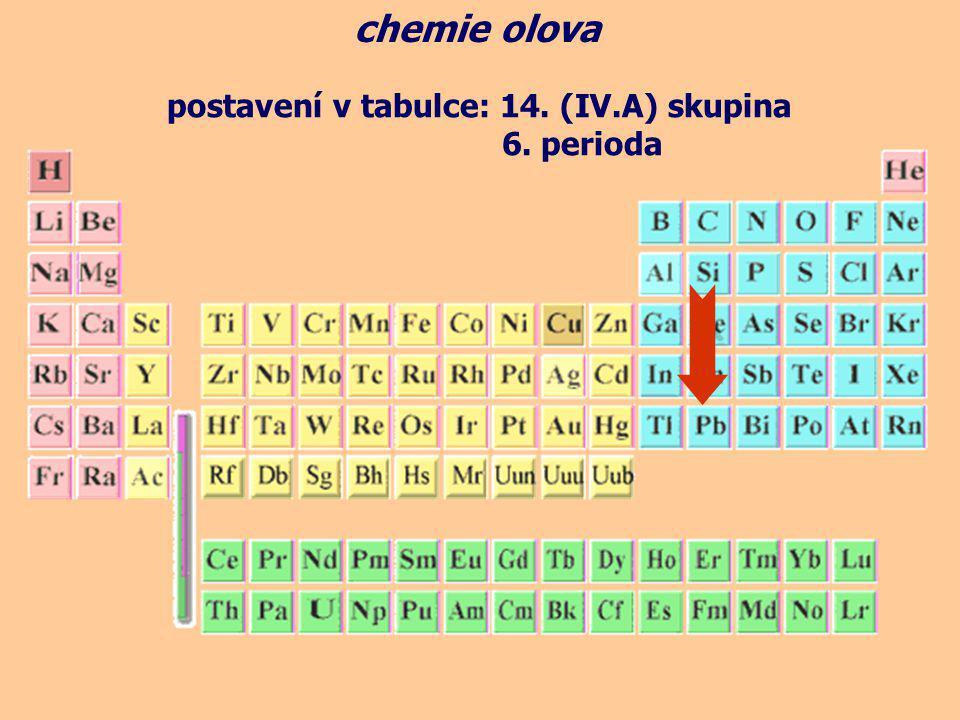 chemie olova postavení v tabulce: 14. (IV.A) skupina 6. perioda