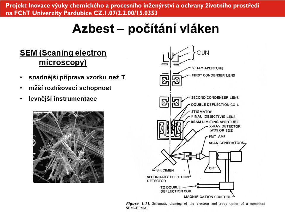 Azbest – počítání vláken