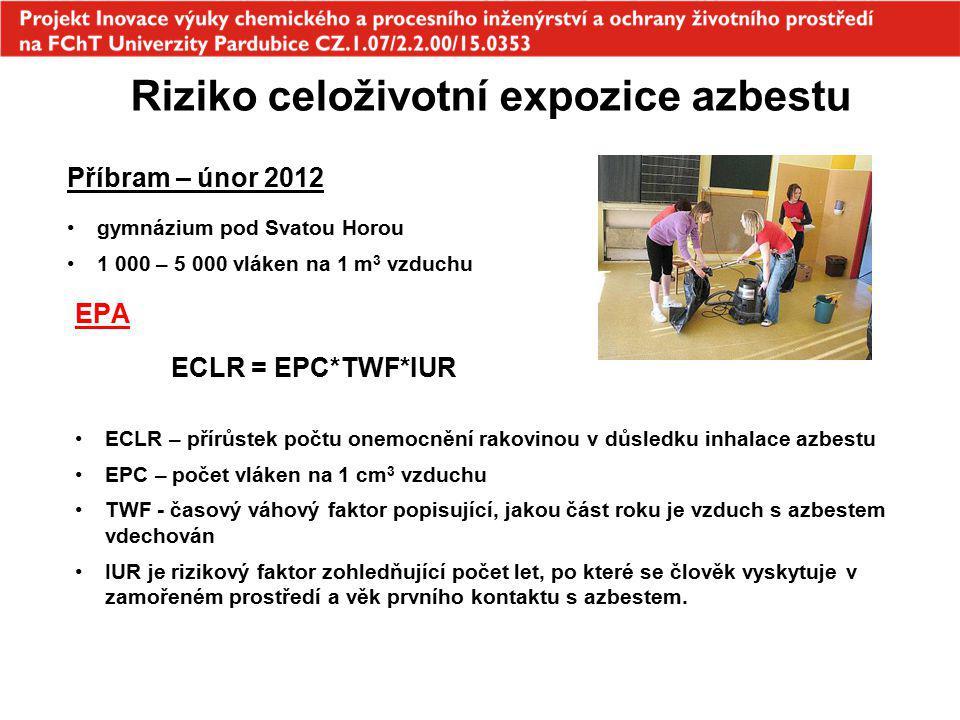 Riziko celoživotní expozice azbestu