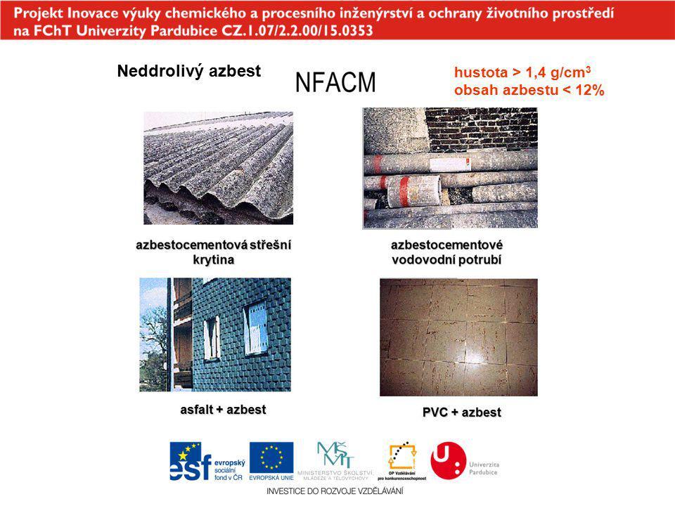 Neddrolivý azbest hustota > 1,4 g/cm3 obsah azbestu < 12%