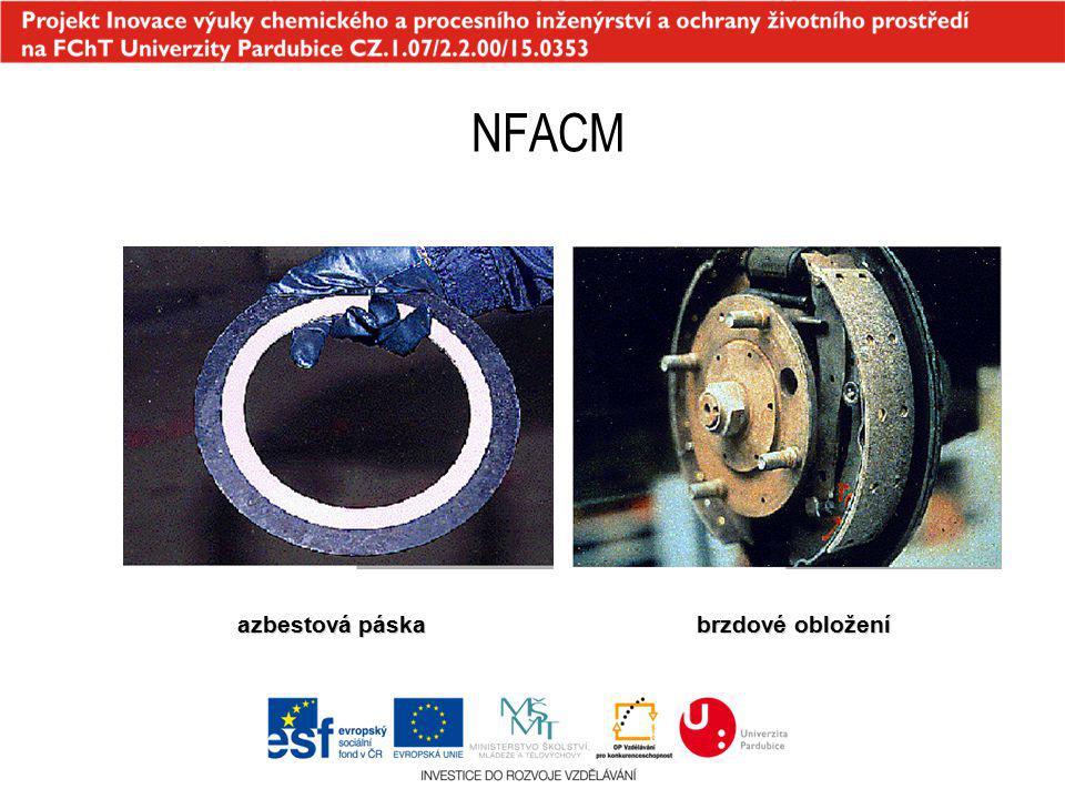 NFACM Asbestos tesnilo brzdové obložení azbestová páska