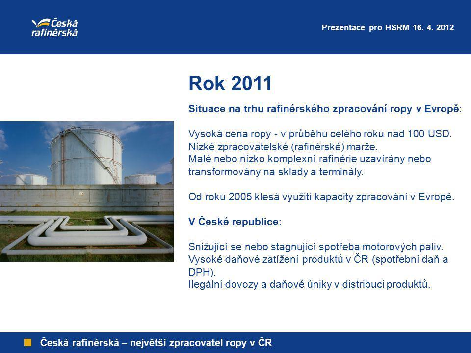 Rok 2011 Situace na trhu rafinérského zpracování ropy v Evropě: