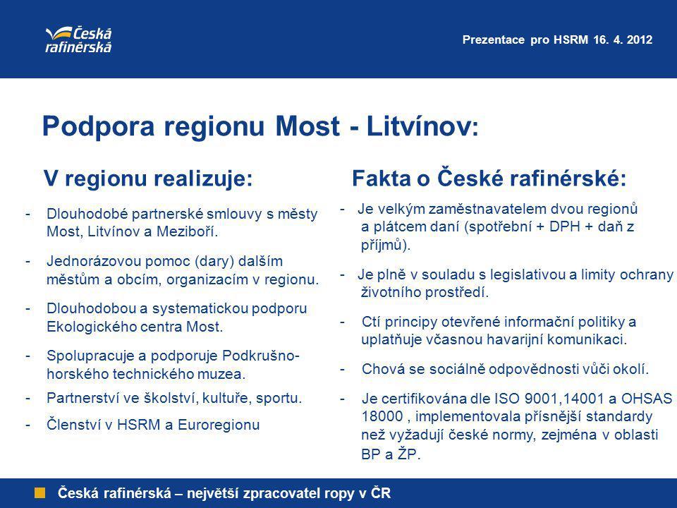 Podpora regionu Most - Litvínov: