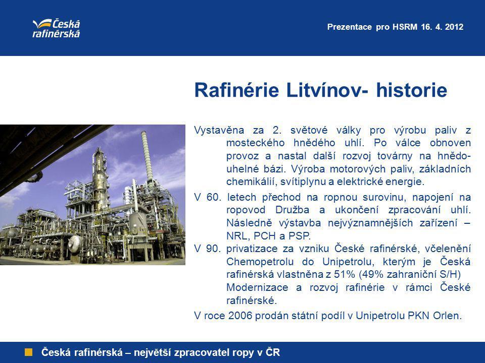 Rafinérie Litvínov- historie