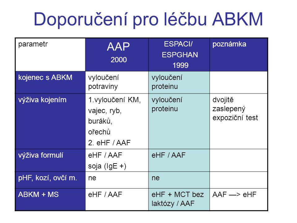 Doporučení pro léčbu ABKM
