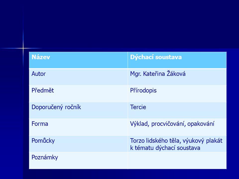 Název Dýchací soustava. Autor. Mgr. Kateřina Žáková. Předmět. Přírodopis. Doporučený ročník. Tercie.