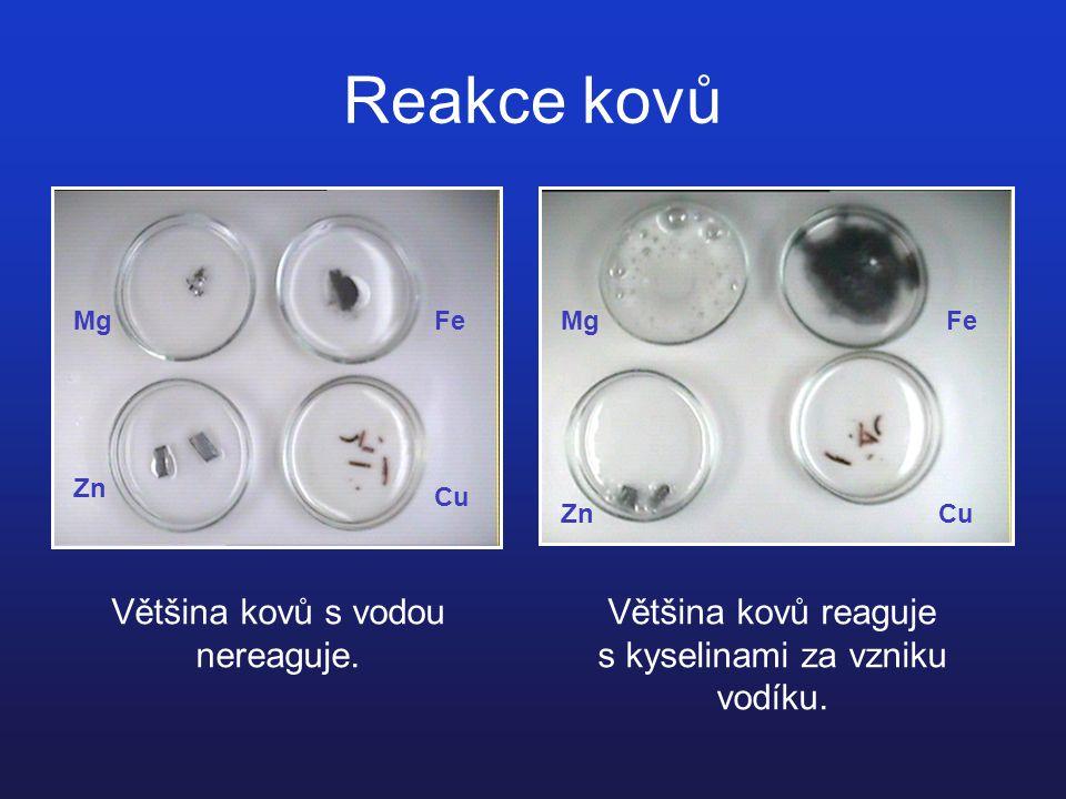 Reakce kovů Většina kovů s vodou nereaguje. Většina kovů reaguje