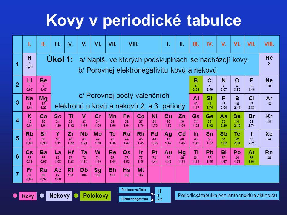 Kovy v periodické tabulce