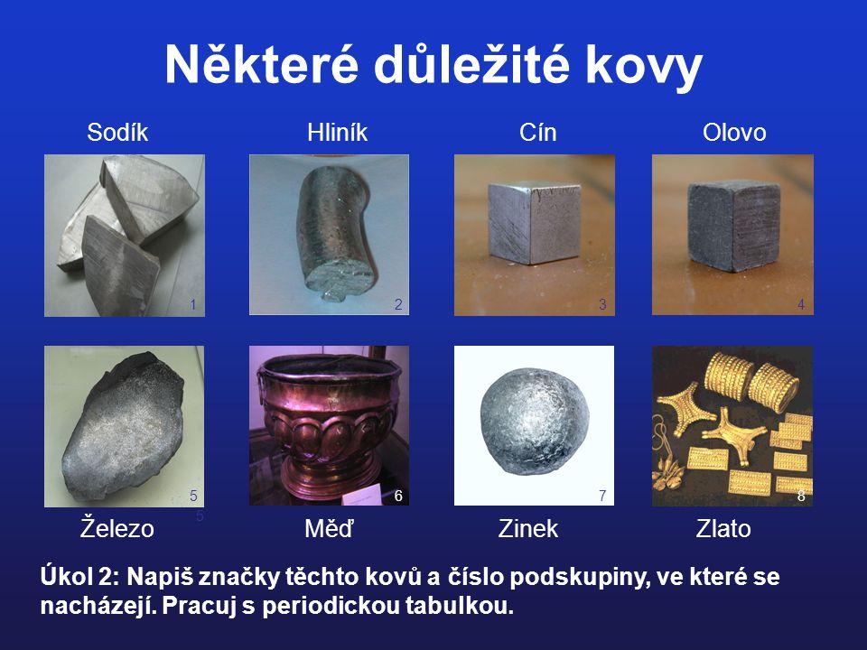 Některé důležité kovy Sodík Hliník Cín Olovo Železo Měď Zinek Zlato