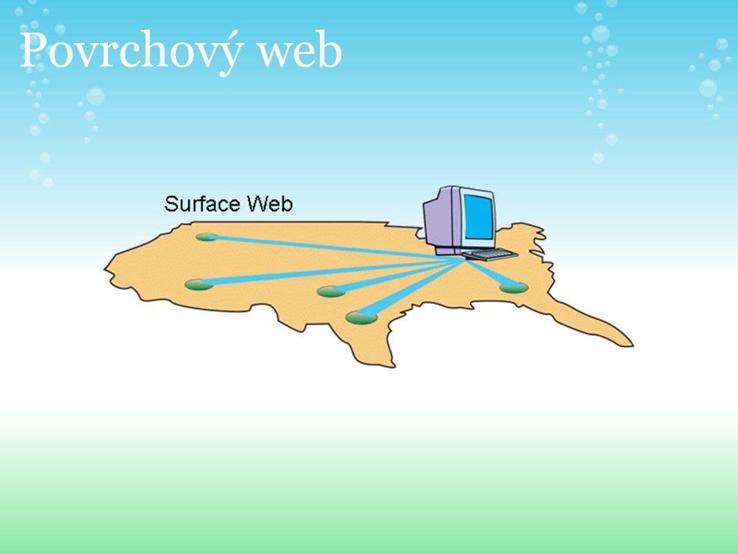Povrchový web