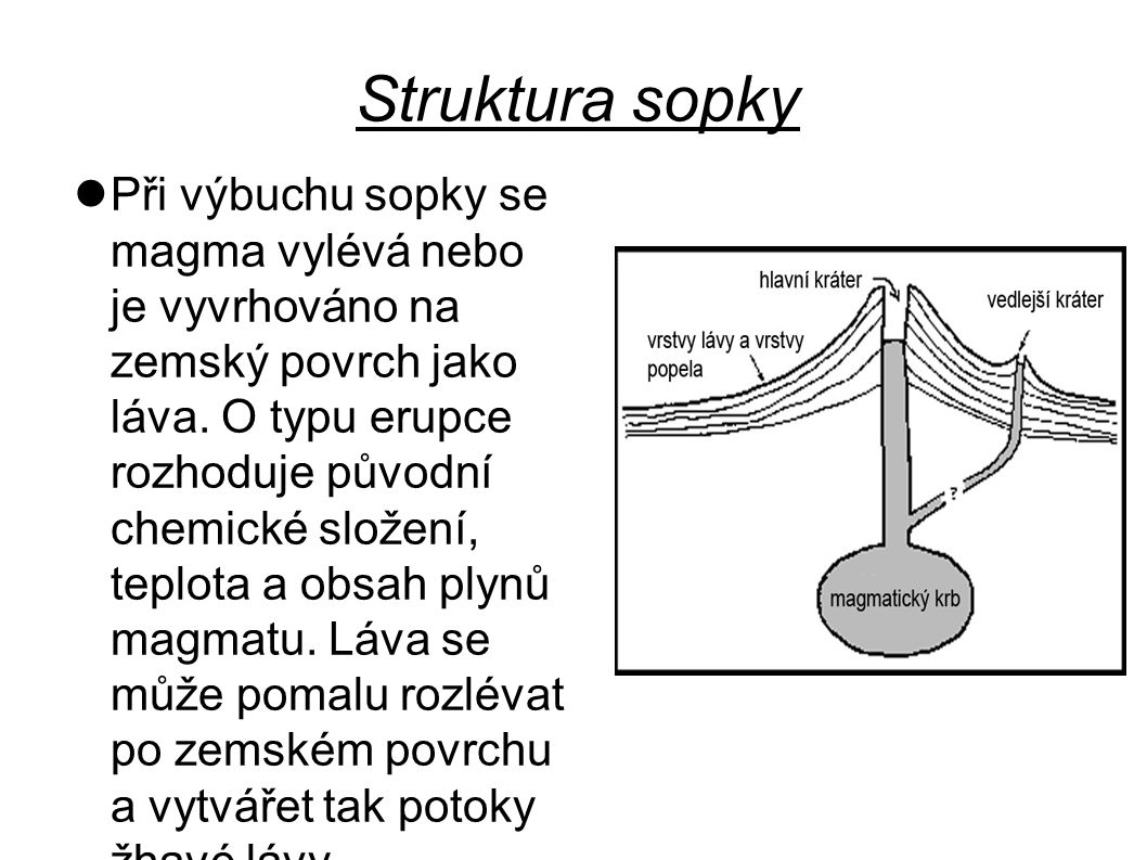 Struktura sopky