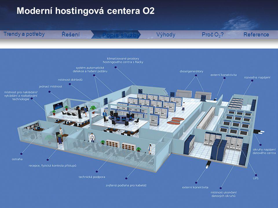 Moderní hostingová centera O2