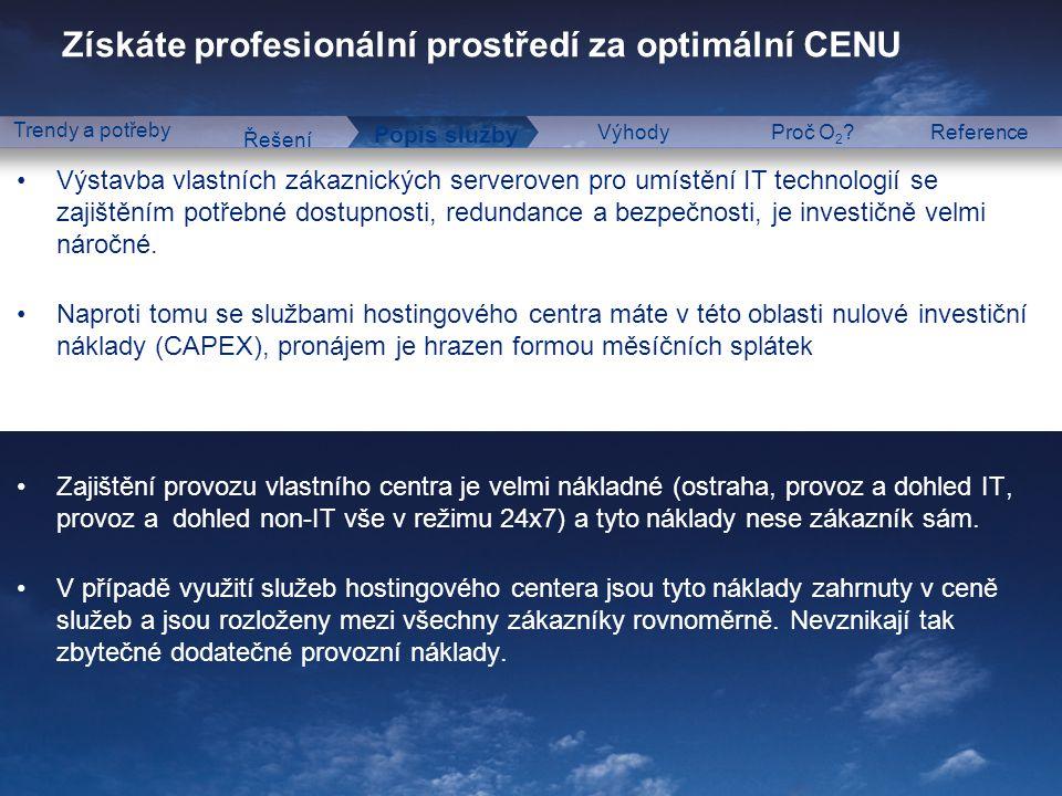 Získáte profesionální prostředí za optimální CENU