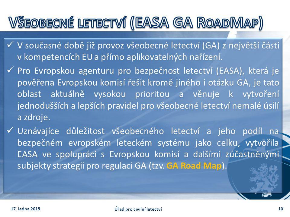 Všeobecné letectví (EASA GA RoadMap)