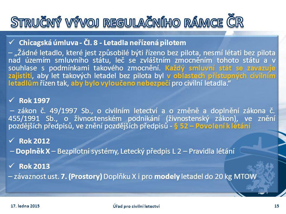 Stručný vývoj regulačního rámce ČR