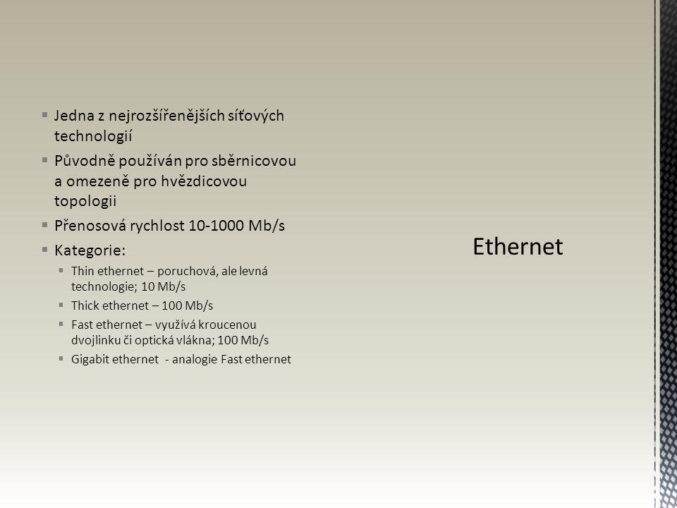 Ethernet Jedna z nejrozšířenějších síťových technologií