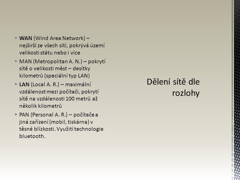 Dělení sítě dle rozlohy