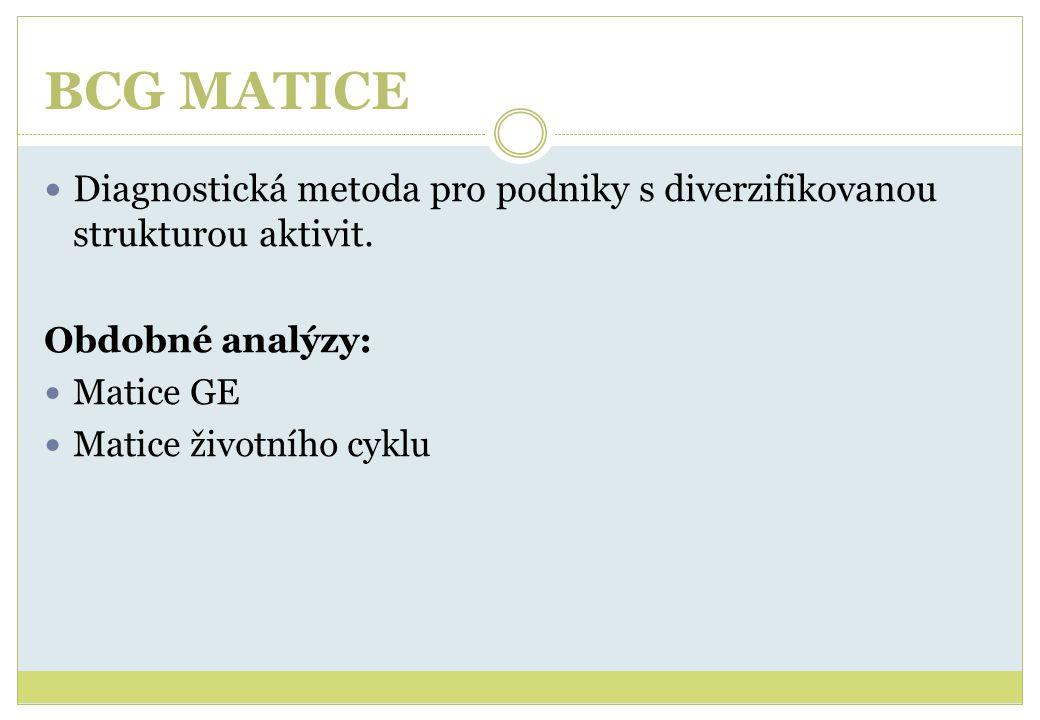 BCG MATICE Diagnostická metoda pro podniky s diverzifikovanou strukturou aktivit. Obdobné analýzy: