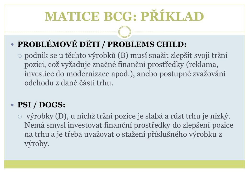 MATICE BCG: PŘÍKLAD PROBLÉMOVÉ DĚTI / PROBLEMS CHILD: