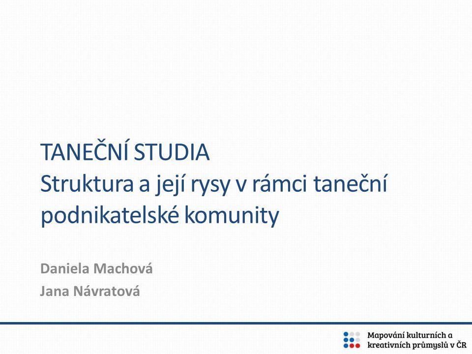 Daniela Machová Jana Návratová