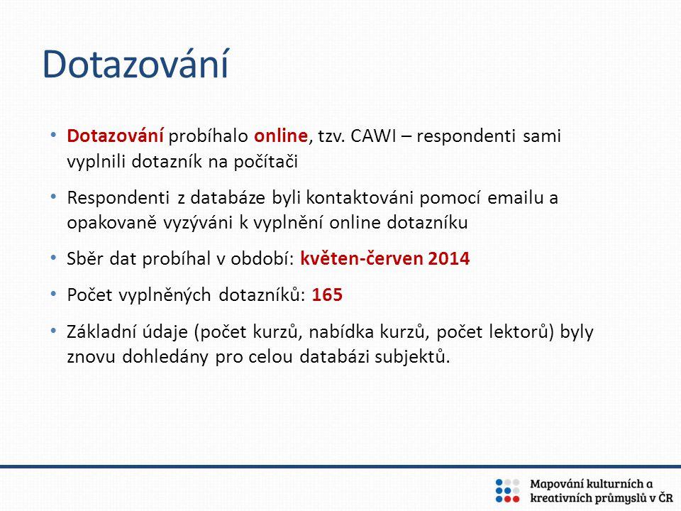 Dotazování Dotazování probíhalo online, tzv. CAWI – respondenti sami vyplnili dotazník na počítači.
