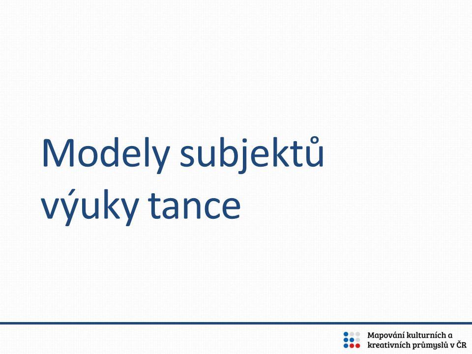 Modely subjektů výuky tance