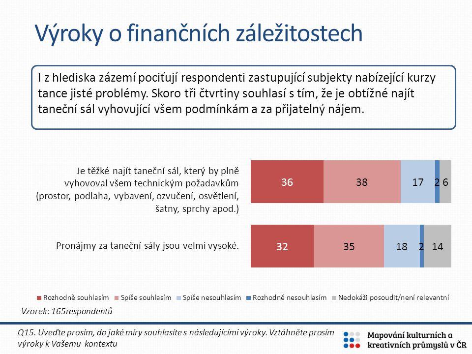 Výroky o finančních záležitostech