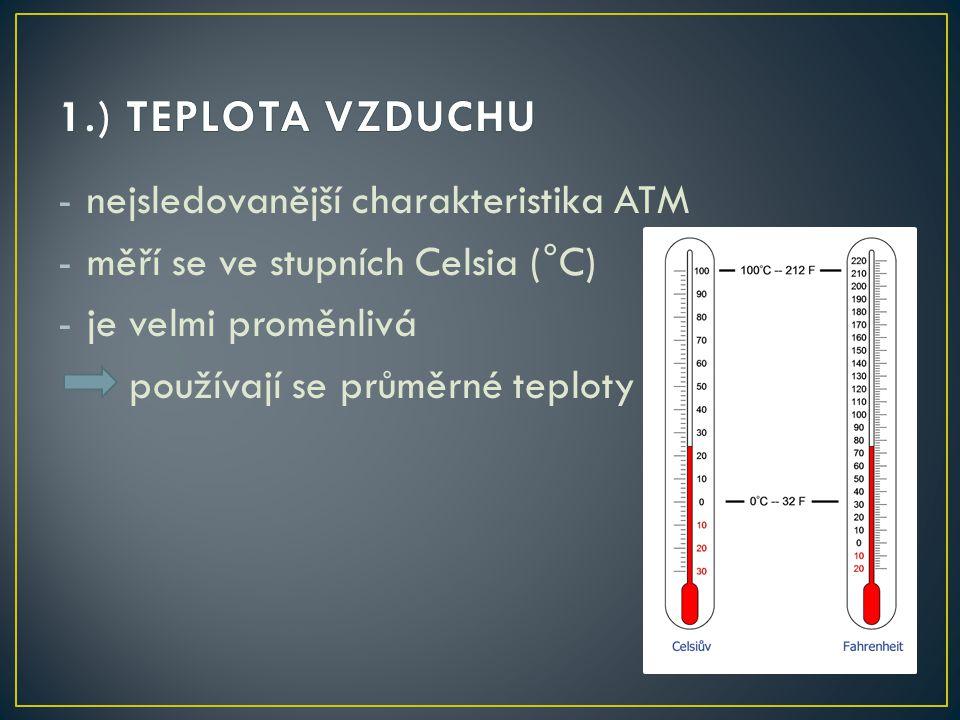 1.) TEPLOTA VZDUCHU nejsledovanější charakteristika ATM