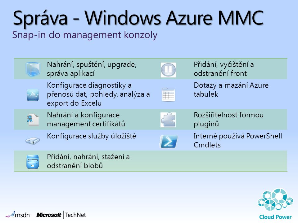 Správa - Windows Azure MMC