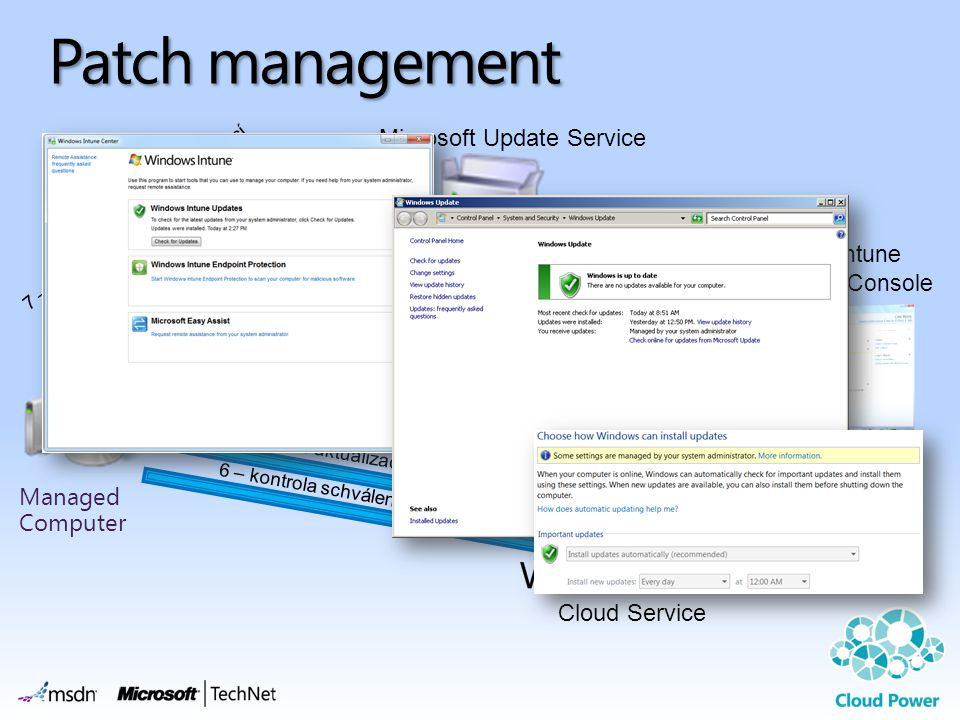 Patch management Microsoft Update Service Managed Computer