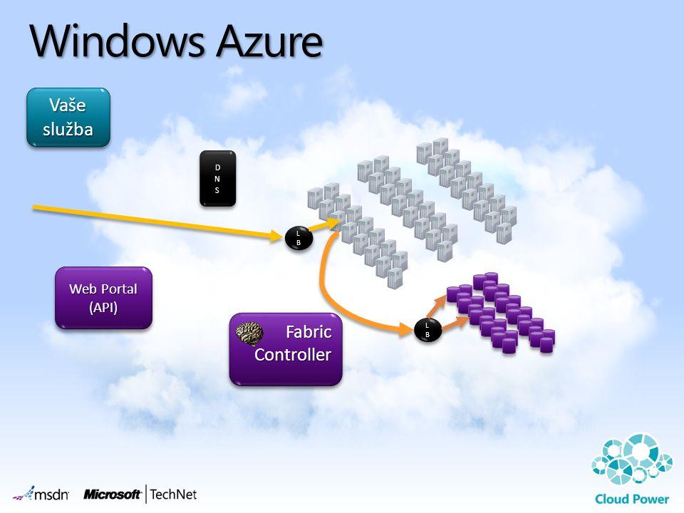 Windows Azure Vaše služba DNS LB Web Portal (API) Fabric Controller LB