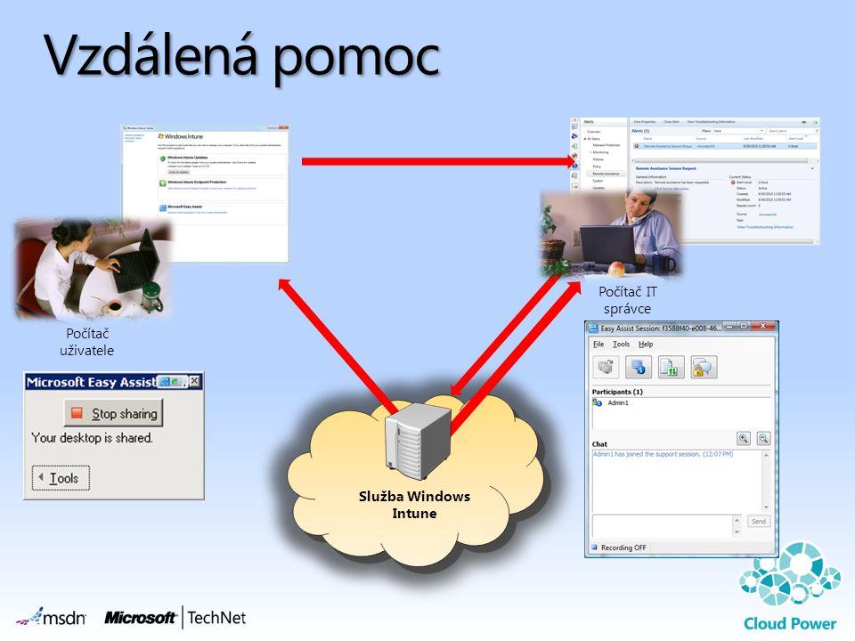 Vzdálená pomoc Počítač IT správce Počítač uživatele