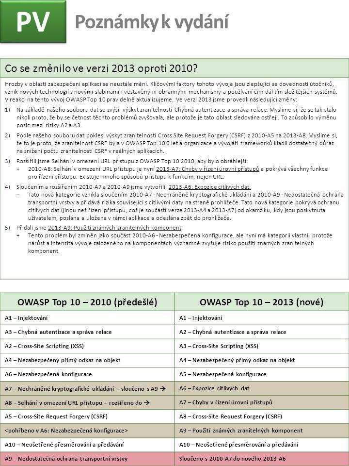 PV Poznámky k vydání Co se změnilo ve verzi 2013 oproti 2010