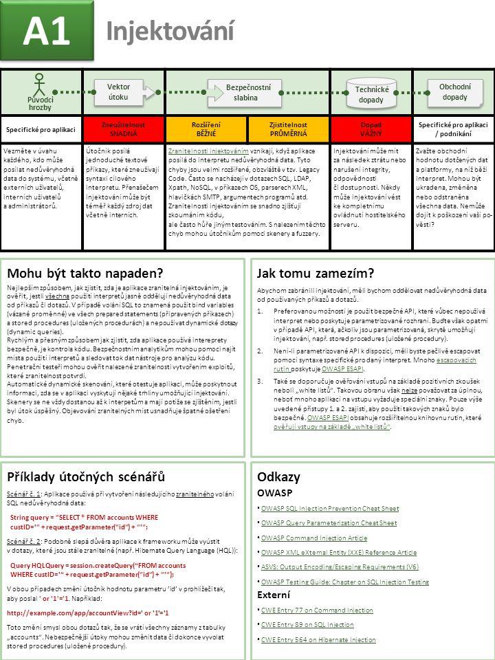 Specifické pro aplikaci Specifické pro aplikaci / podnikání