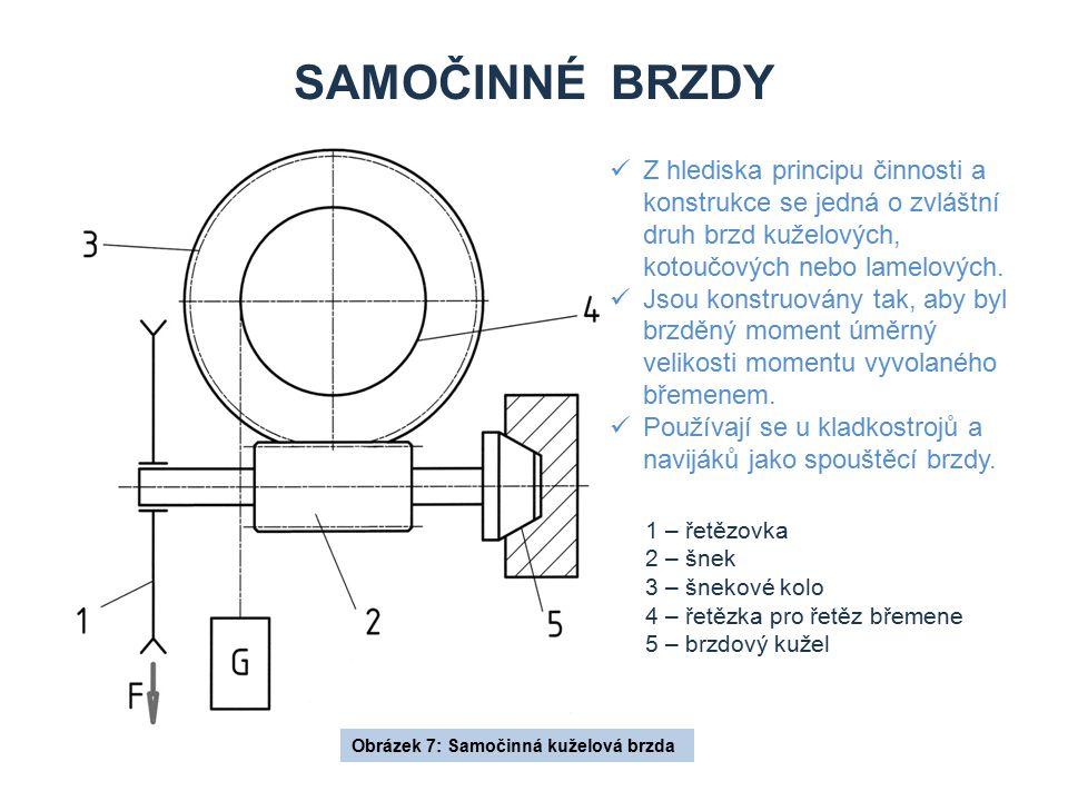 Samočinné brzdy Z hlediska principu činnosti a konstrukce se jedná o zvláštní druh brzd kuželových, kotoučových nebo lamelových.